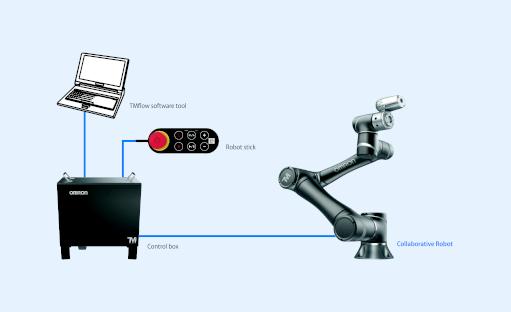 Omron bendradarbiavimo robotai kemek engineering
